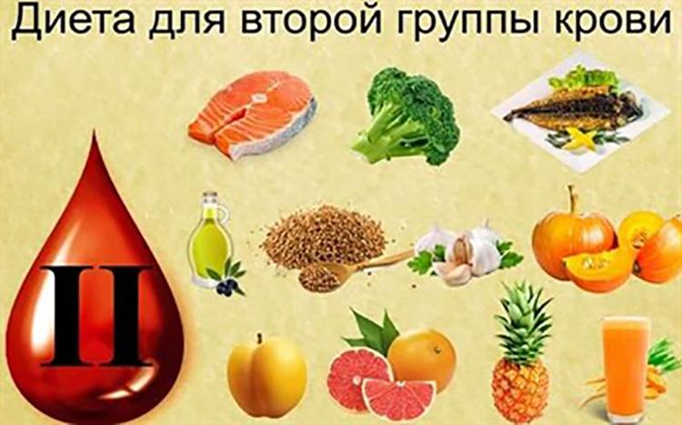 Как эффективно похудеть по группе крови, рекомендации диетологов